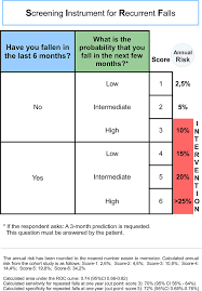 a two question tool to assess the risk of repeated falls in the