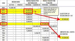 balance de comprobacion sunat curso de contabilidad tip 2 para cuadrar un balance de