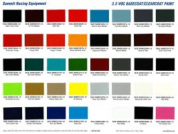 Light Turquoise Paint by Summit Racing 2 Stage System 3 5 Low Voc Paint Chip Charts