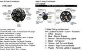 rv plug wiring diagram pollak rv wiring diagrams