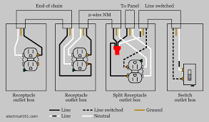wiring a light switch and outlet wiring diagram byblank
