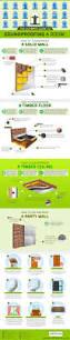 Soundproof Basement Ceiling by Best 25 Soundproofing Floors Ideas On Pinterest Studio