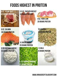 77 best high protein low carb recipes images on pinterest high
