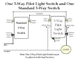 standard light switch wiring diagram wiring wiring diagram