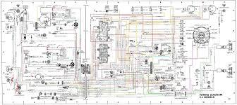 91 jeep wrangler wiring diagram at tj harness saleexpert me