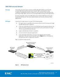 Security Desk Genetec Emc Storage For Physical Security Emc Vnx Vnxe And Isilon And Gene U2026