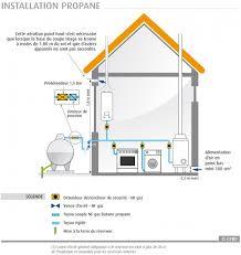 norme robinet gaz cuisine raccordement robinet d arret gaz propane vers plaque de cuisson