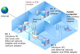 design a home network adorable designing a home network home