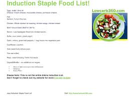 atkins induction staple food list low carb 360