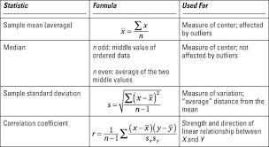 statistics for dummies cheat sheet dummies