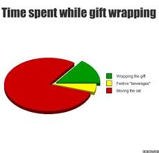 Wrapping Presents Meme - never has there been a more accurate post hehe pinterest