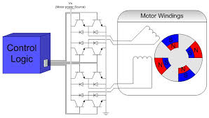 stepping motor control with vhdl logic eewiki