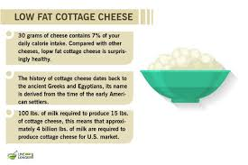 Calories In Lowfat Cottage Cheese by Sodium Content In Cottage Cheese South Beach Phase One Meal Plan