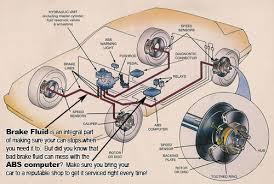 kool kar auto repair automotive brakes