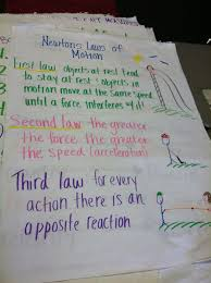newton u0027s laws of motion 5th grade science standard 6 patterns of