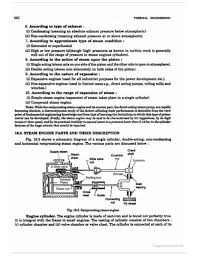 College Admission Resume Objective Examples by Thermal Engineering By Rk Rajput Chapter 16
