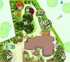 modele de jardin moderne exemple plan jardin modéle d u0027aménagement paysagé page numero un