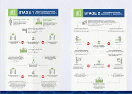 kiambu stage 1 2 jpg