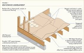 apa builder tips proper handling and installation of apa plywood