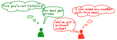 messaging inbound marketing whiteboarding soft skills