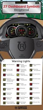 peterbilt dash warning lights printable car dashboard diagram and warning light symbols guide
