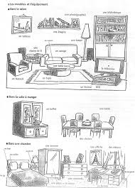 vocabulaire de la chambre le vocabulaire de la maison apprendre le francais autrement