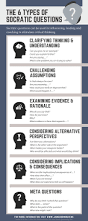 9290 best images about education on pinterest