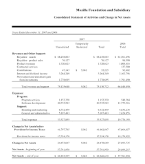 Income Statement For Non Profit Organization Template by Makes Up 88 Percent Of Mozilla S Revenues Threatens Its