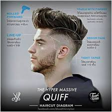 haircuts forward hair 73 best haircut typology images on pinterest hair cut knights