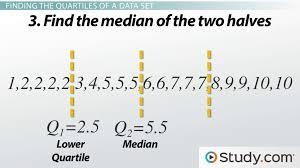 quartiles u0026 the interquartile range definition formulate