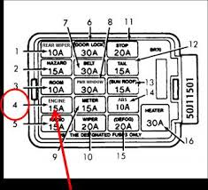 1996 freightliner fuse box wiring diagram simonand