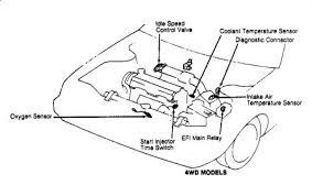 1999 toyota corolla problems 1991 toyota corolla failed emissions test engine performance