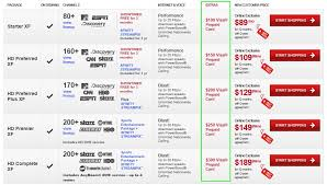 comcast home internet plans sign up for comcast get 500