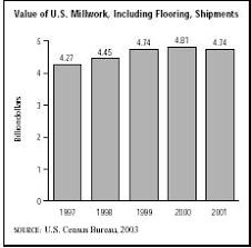 40 amazing hardwood flooring dimensions clefairy site