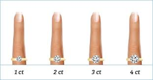 3 carat ring 3 carat diamond ring the expert buying guide the diamonds pro