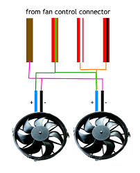vwvortex com aftermarket radiator w slim fans need feedback