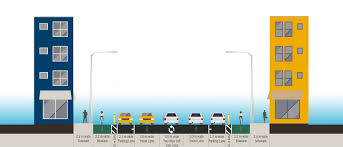 30 Meters To Feet Bigger Isn U0027t Always Better Narrow Traffic Lanes Make Cities Safer