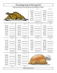 thanksgiving fraction worksheets jannatulduniya