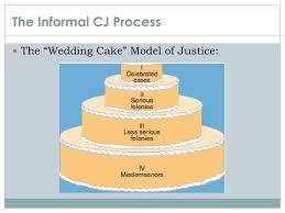 wedding cake model criminal justice wedding cake wedding photography