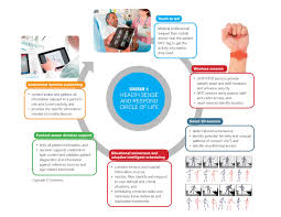 integrated rtlss intelligent decision support fm magazine