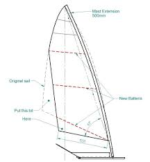 joined to build a land yacht land yacht sailing forums page 1