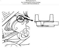 2001 hyundai santa fe alternator replacement serpentine belt removal engine mechanical problem 6 cyl two wheel