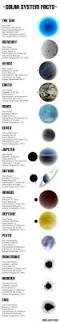 free solar system learning pack solar system worksheets for