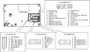 audi a6 mmi wiring diagram audi wiring diagrams instruction