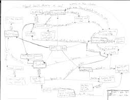 Blank Concept Map by Teaching Mind Mapping The History Channel This Is Not