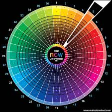color wheel for makeup artists complex color wheel search class