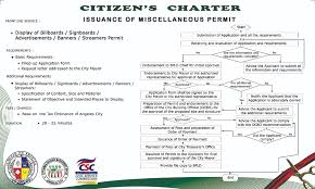 Business Requirements Document Template Pdf The Official Website Of Angeles City Local Government
