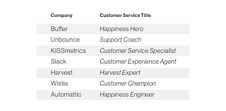 how to write a customer service job description that attracts top