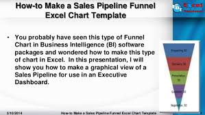 Sales Chart Excel Template How To A Sales Pipeline Sales Funnel Excel Chart
