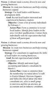 vision and mission statements a roadmap of where you want to go